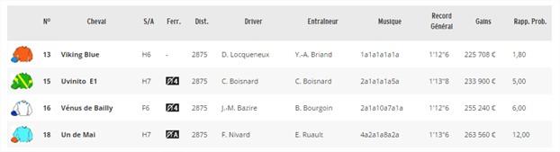 Paris Turf gagner aux courses