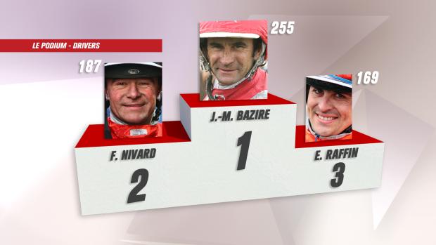 classement jockeys
